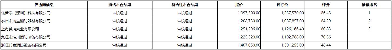 微信截图_20210114104310.png