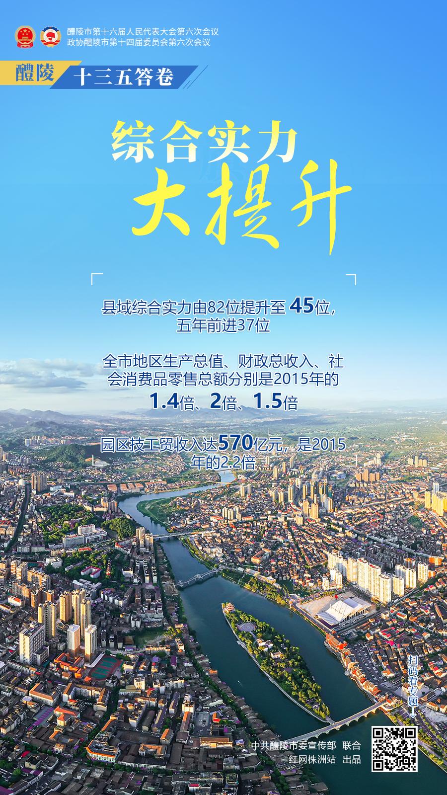 海报丨醴陵:奋进新征程 当好排头兵