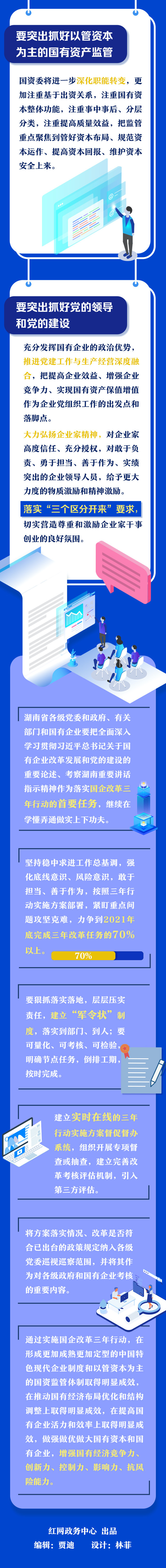 国企改革3-3.jpeg
