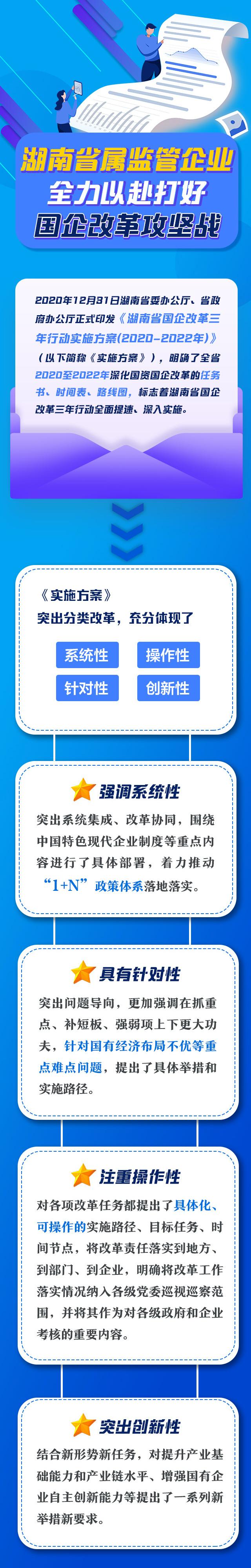 国企改革3-1.jpg