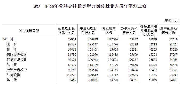 中国多少人口2020年人口_中国有多少人口